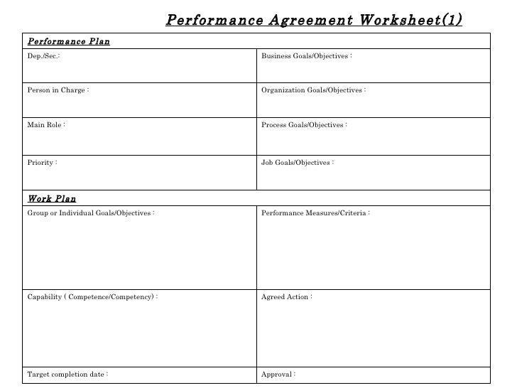 Printables Performance Feedback Worksheet feedback worksheet davezan performance davezan