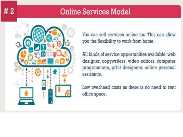 Online dating site business models