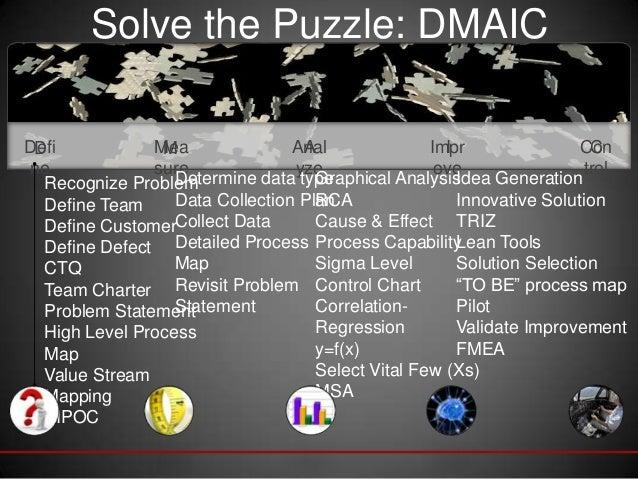 Sample Six Sigma Presentation Slide 3