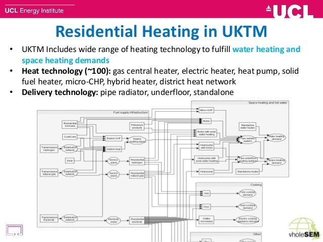 Incorporating Homeowners\' Preferences for Heating Systems in the UK T…