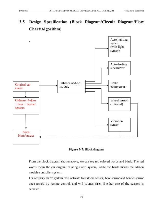 Wiring Diagram Alarm Kereta : Universal alarm system for cars