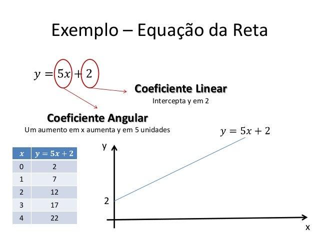 L forex formula 2.1