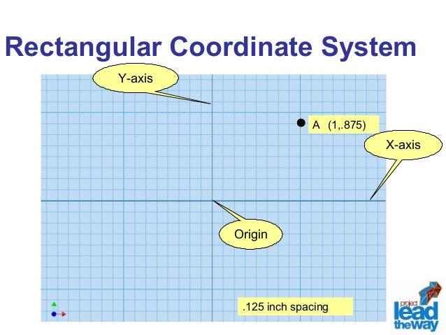 5   g-code Slide 3