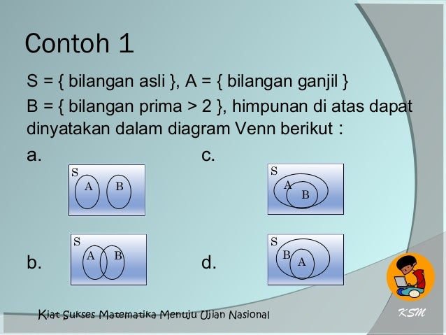 Himpunan dan diagram venn ccuart Image collections