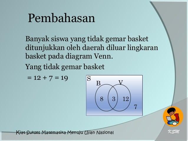 Himpunan dan diagram venn 22 orangkiat sukses matematika menuju ujian nasional ksm 25 ccuart Image collections