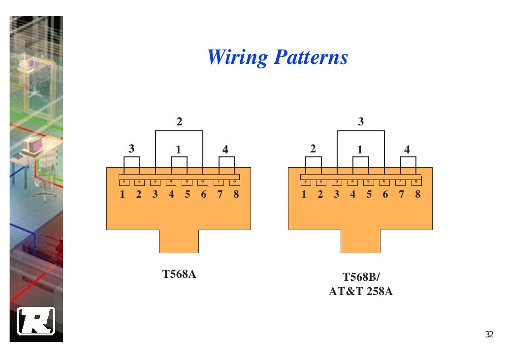 le grand rj45 jack wiring diagram network plug wiring RJ45 Wall Jack Wiring Diagram RJ45 Wall Jack Wiring Diagram 568B