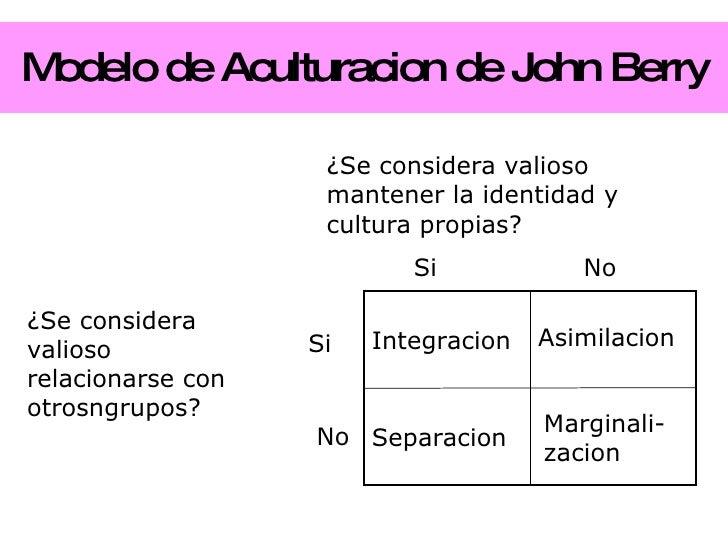 Modelo de Aculturacion de John Berry Asimilacion ¿Se considera valioso mantener la identidad y cultura propias? ¿Se consid...