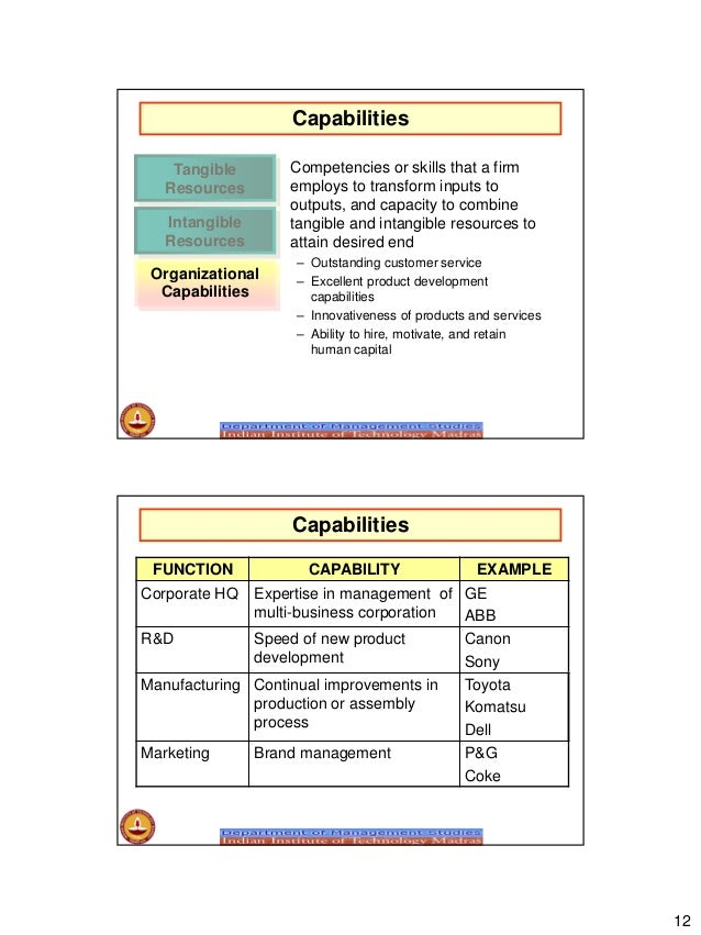 Resources and capabilities of toyota