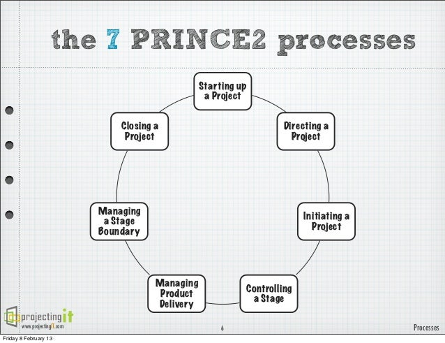 prince2 process flow diagram pdf