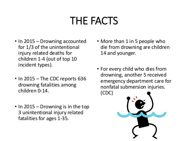 2018 IBWSS: Drowning - A Hard Look at the Facts and Planning