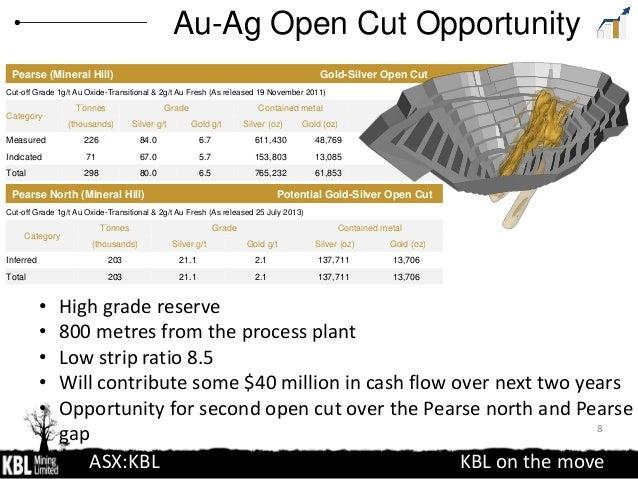 Investor Presentation | KBL Mining (ASX:KBL) | Gold