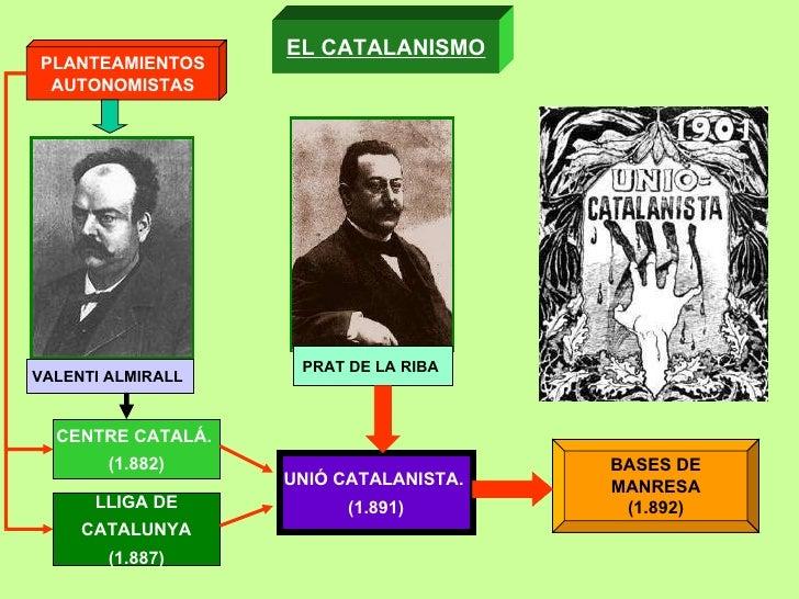 EL CATALANISMO VALENTI ALMIRALL  PRAT DE LA RIBA  PLANTEAMIENTOS AUTONOMISTAS LLIGA DE CATALUNYA (1.887) CENTRE CATALÁ.  (...