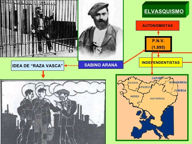 "ELVASQUISMO SABINO ARANA P.N.V. (1.895) IDEA DE ""RAZA VASCA"" AUTONOMISTAS INDEPENDENTISTAS"