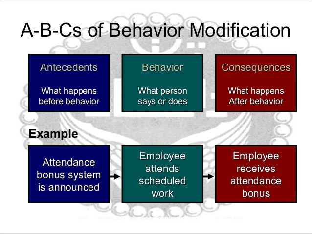 Human factors: Behavioural safety