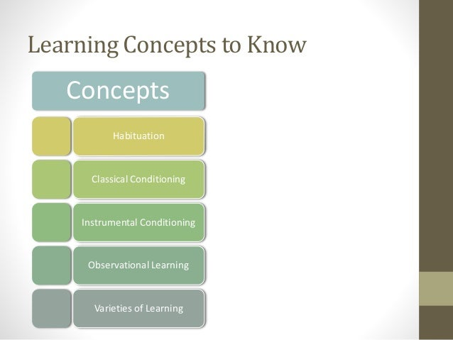 An overview of classical conditioning and the social learning theory