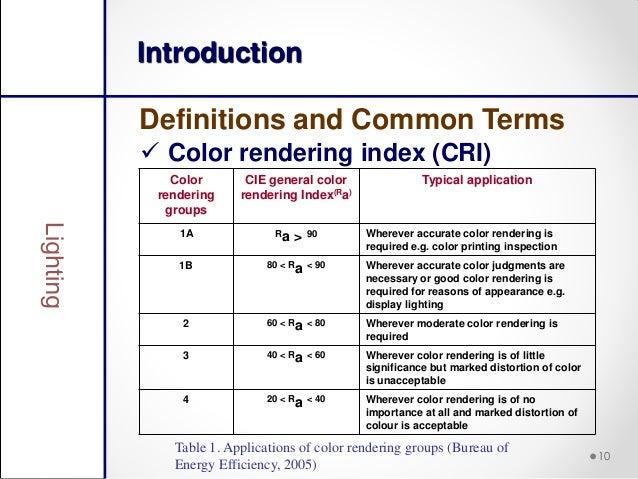 ... color temperature 9; 10.  sc 1 st  SlideShare & Lighting Efficiency Measures