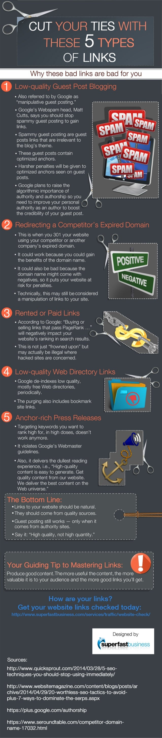 ©/   g' CUT YOUR TIES WITH  THESE 5 TYPES OF LINKS     Why these bad links are bad for you  O Low-quality Guest Post Blogg...
