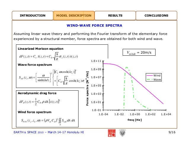 an introduction to the analysis of wind So, what follows is a very brief analysis of the poem, designed to act as a short introduction to its linguistic power and its themes the windhover to christ our lord.