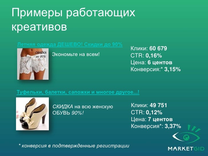 Примеры работающих креативов<br />Всего за 3% от цены!<br />Клики: 47 544<br />CTR: 0,15% <br />Цена: 5 центов<br />Конвер...