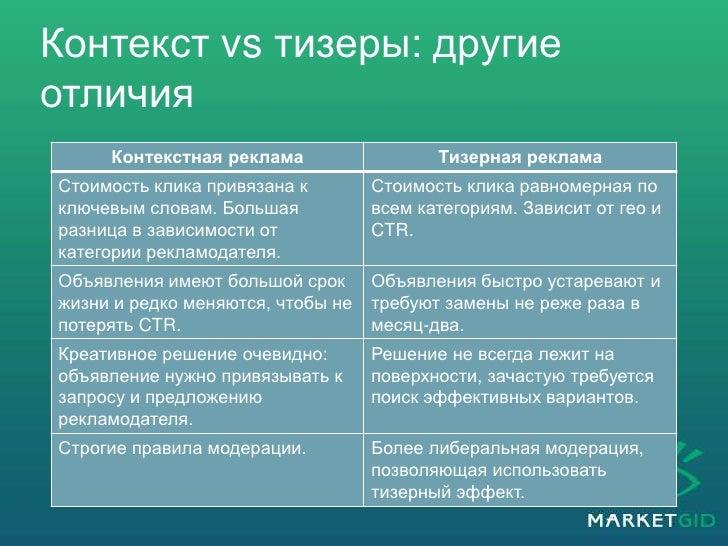 реже демография и интересы</li></ul>А картинка нужна, чтобы увеличить CTR. Использование изображения увеличивает CTR на 2...