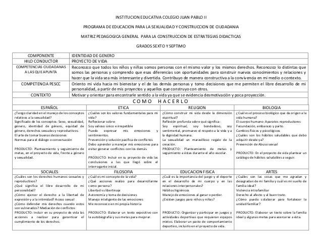 INSTITUCION EDUCATIVA COLEGIO JUAN PABLO II                                              PROGRAMA DE EDUCACION PARA LA SEX...