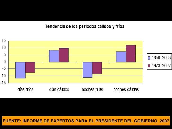 FUENTE: INFORME DE EXPERTOS PARA EL PRESIDENTE DEL GOBIERNO. 2007