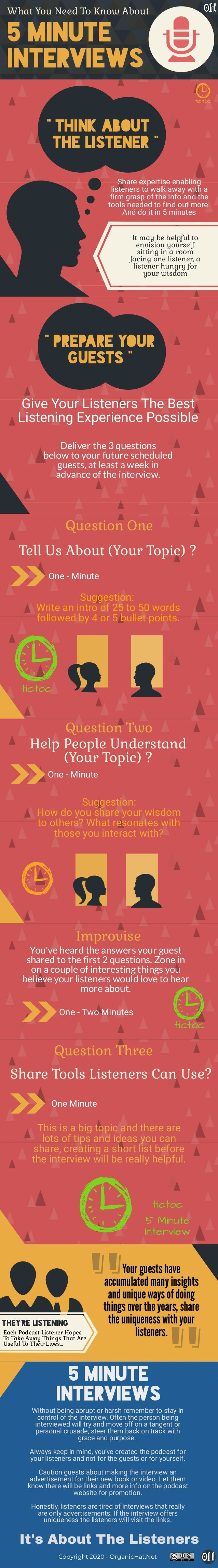 """5 Minute Interviews What You Need To Know About """" Think about the listener """" Share�expertise enabling listeners to�walk aw..."""