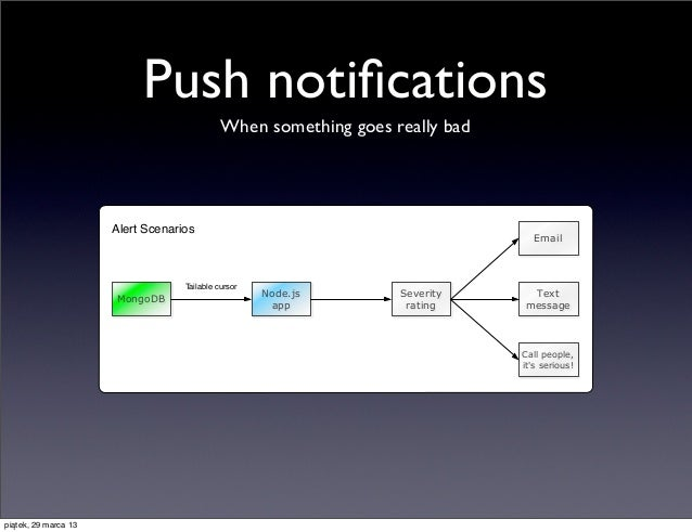 Push notifications                                             When something goes really bad                      Alert Sc...