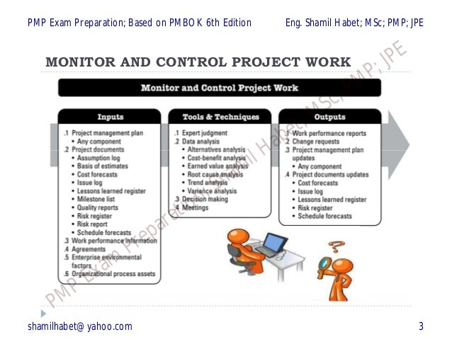 PMP Chapter 5 of 6 M & C Process Group (12- Processes