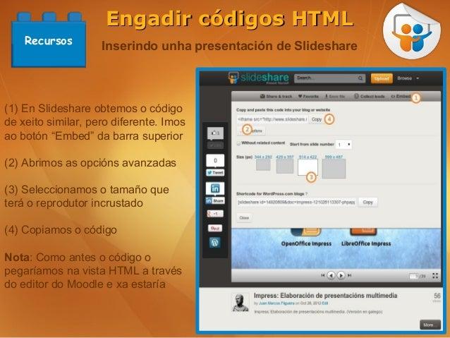 Engadir códigos HTML    Recursos                    Inserindo unha presentación de Slideshare(1) En Slideshare obtemos o c...
