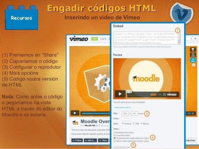 """Engadir códigos HTML    Recursos                  Inserindo un vídeo de Vimeo(1) Prememos en """"Share""""(2) Copiaríamos o códi..."""