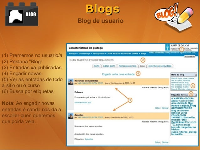 BLOG                                Blogs                              Blog de usuario(1) Prememos no usuario/a(2) Pestana...