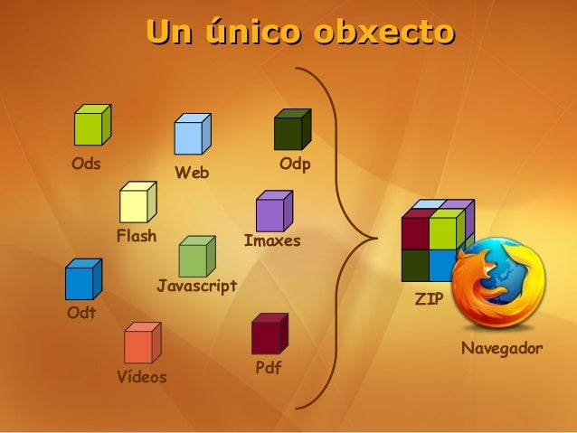 Un único obxectoOds                       Odp               Web      Flash            Imaxes          Javascript          ...