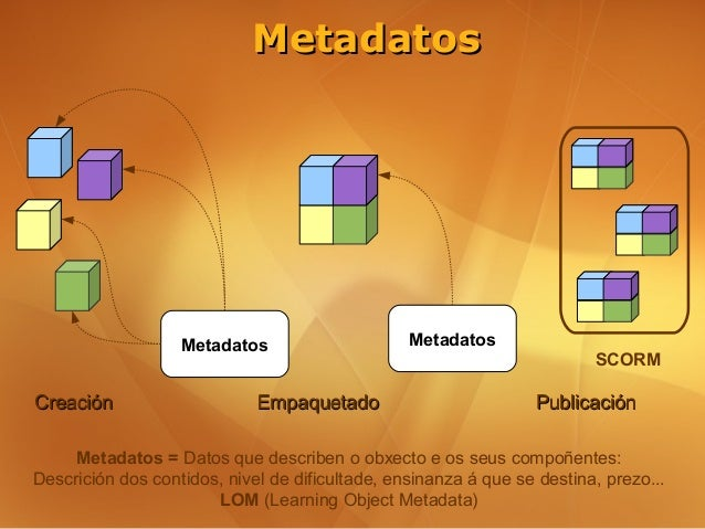 Metadatos                   Metadatos                     Metadatos                                                       ...
