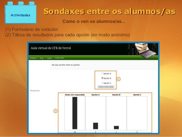 Actividades                 Sondaxes entre os alumnos/as                          Como o ven os alumnos/as...(1) Formulari...
