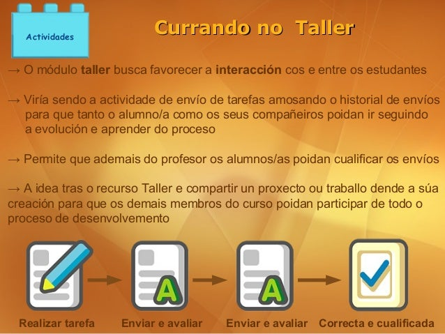 Actividades                          Currando no Taller→ O módulo taller busca favorecer a interacción cos e entre os estu...