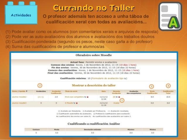 Currando no Taller  Actividades      O profesor ademais ten acceso a unha táboa de                    cualificación xeral ...