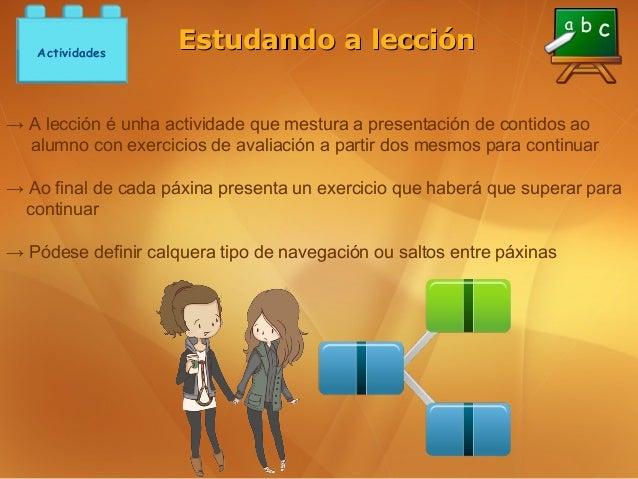 Actividades                     Estudando a lección→ A lección é unha actividade que mestura a presentación de contidos ao...