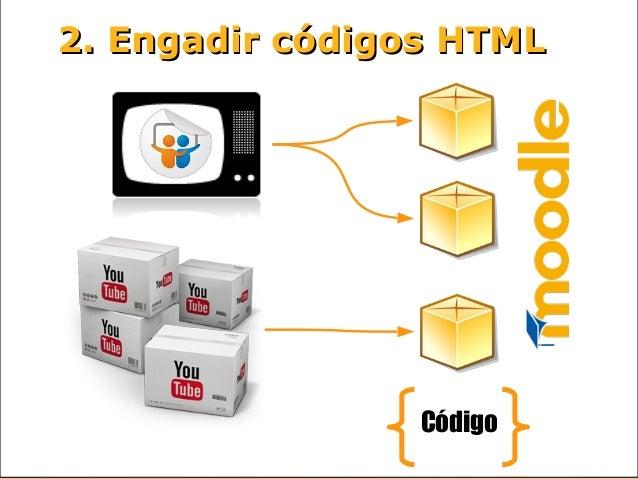 2. Engadir códigos HTML                 Código