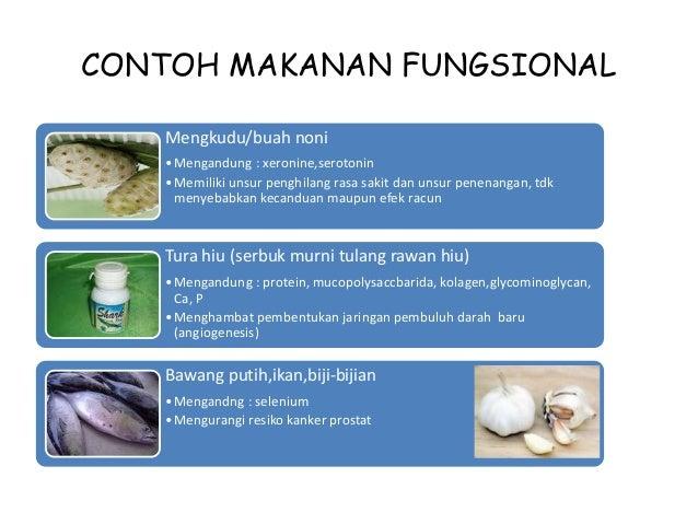 Pangan Fungsional