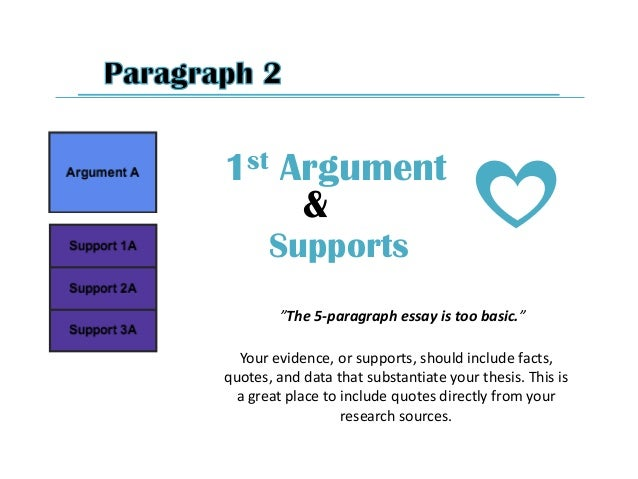 "how to write a paragraph essay outline 3 1st argument supports ""the 5 paragraph essay is too basic"
