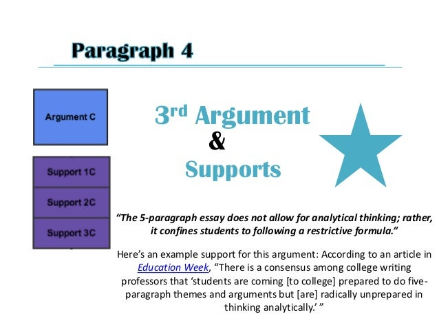 If You Teach or Write   Paragraph Essays   Stop It    The White     Pinterest Graphic organizer for argumentative essay writing
