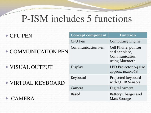 5 pen pc technology complete ppt block diagram of p ism ccuart