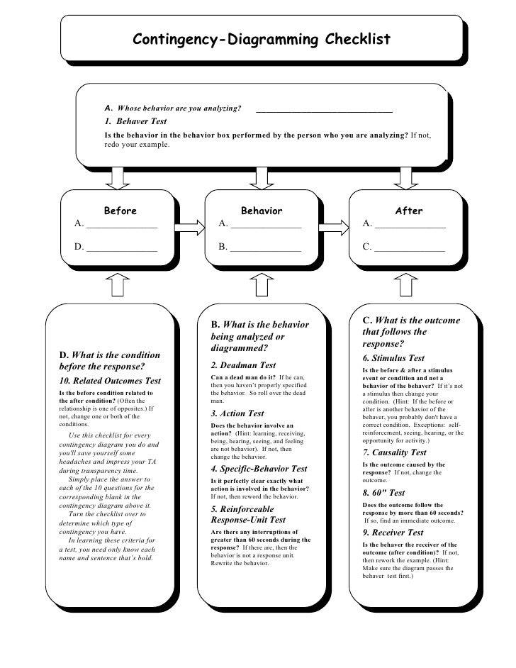 5. pink sheet checklist