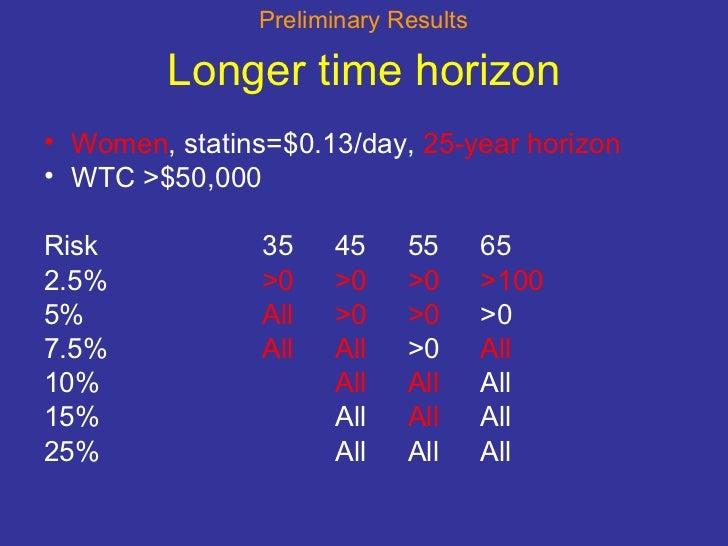 Longer time horizon <ul><li>Women , statins=$0.13/day,  25-year horizon </li></ul><ul><li>WTC >$50,000 </li></ul><ul><li>R...