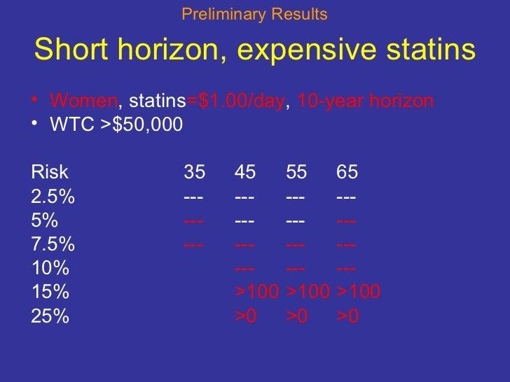 Short horizon, expensive statins <ul><li>Women , statins =$1.00/day ,  10-year horizon </li></ul><ul><li>WTC >$50,000 </li...