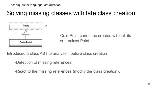 Solving missing classes with late class creation ColorPoint cannot be created without its superclass Point. 18 Introduced ...