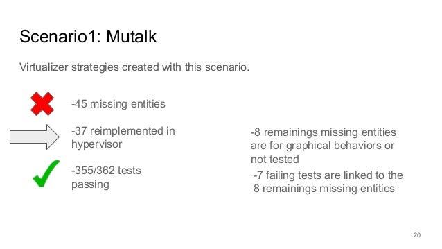 Scenario1: Mutalk Virtualizer strategies created with this scenario. -45 missing entities -37 reimplemented in hypervisor ...