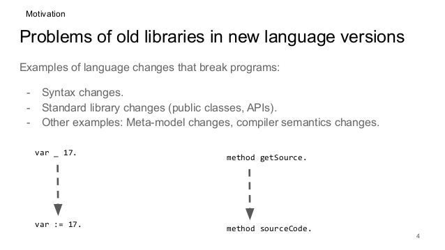 Problems of old libraries in new language versions Examples of language changes that break programs: - Syntax changes. - S...