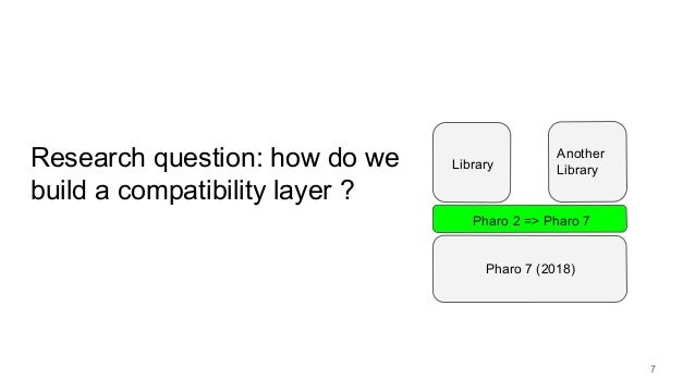 Research question: how do we build a compatibility layer ? 7 Pharo 7 (2018) Library Pharo 2 => Pharo 7 Another Library